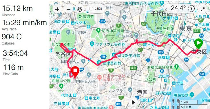 最後は渋谷でショッピング